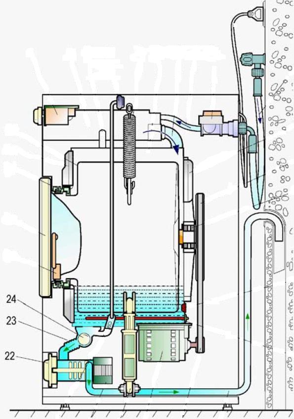 pralka whirlpool awo d 8500 b d f02. Black Bedroom Furniture Sets. Home Design Ideas