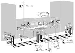 """Technics SC-EH760 po """"modyfikacjach"""" - kilka pytań..."""