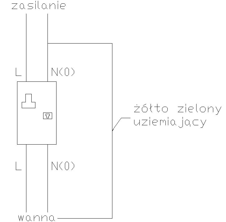 wymagania dotyczące podłączenia do wanny z hydromasażem
