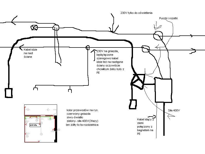 Jak Mam Zrobić Instalację Elektryczną W Garażu Elektrodapl