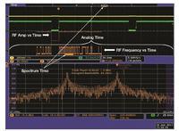 Polowanie na źródła szumu w radiowych systemach embedded