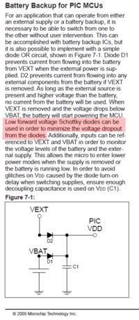 Podtrzymywanie bateryjne zegara dla mikrokontrolera