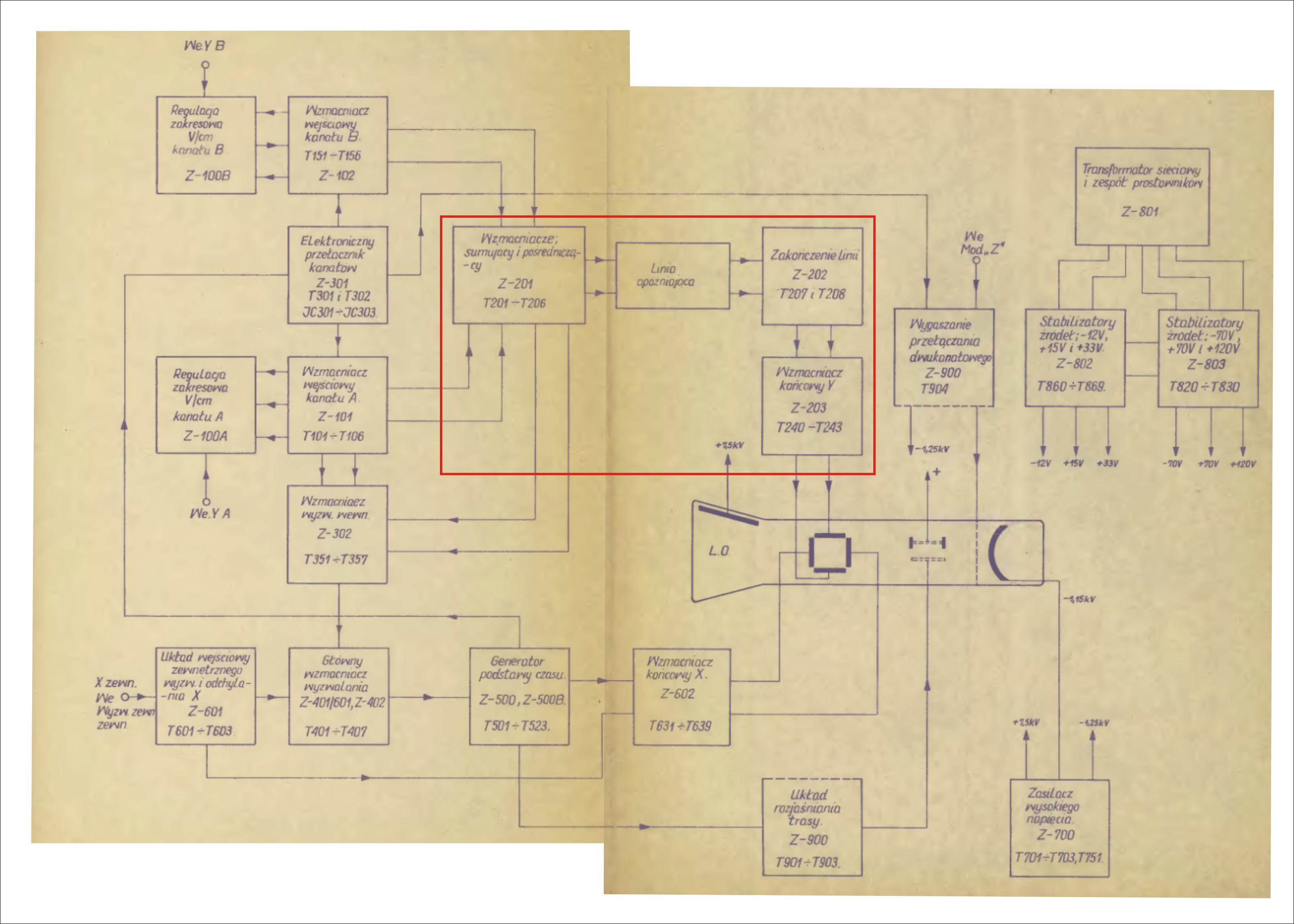 Oscyloskop DT-525A - Du�e przek�amanie amplitudy przebiegu