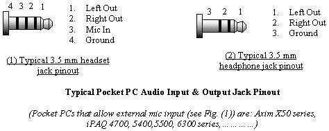 mini jack z mikrofonem - podłączenie kabelków