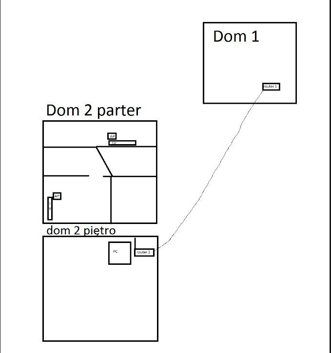 """Domowa"" Sie� internetowa"