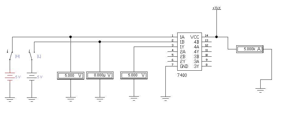 Program workbench i badanie bramki NAND.