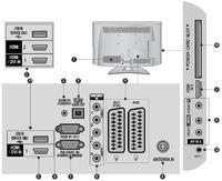 Jaki kabel, aby podłączyć amplituner do TV