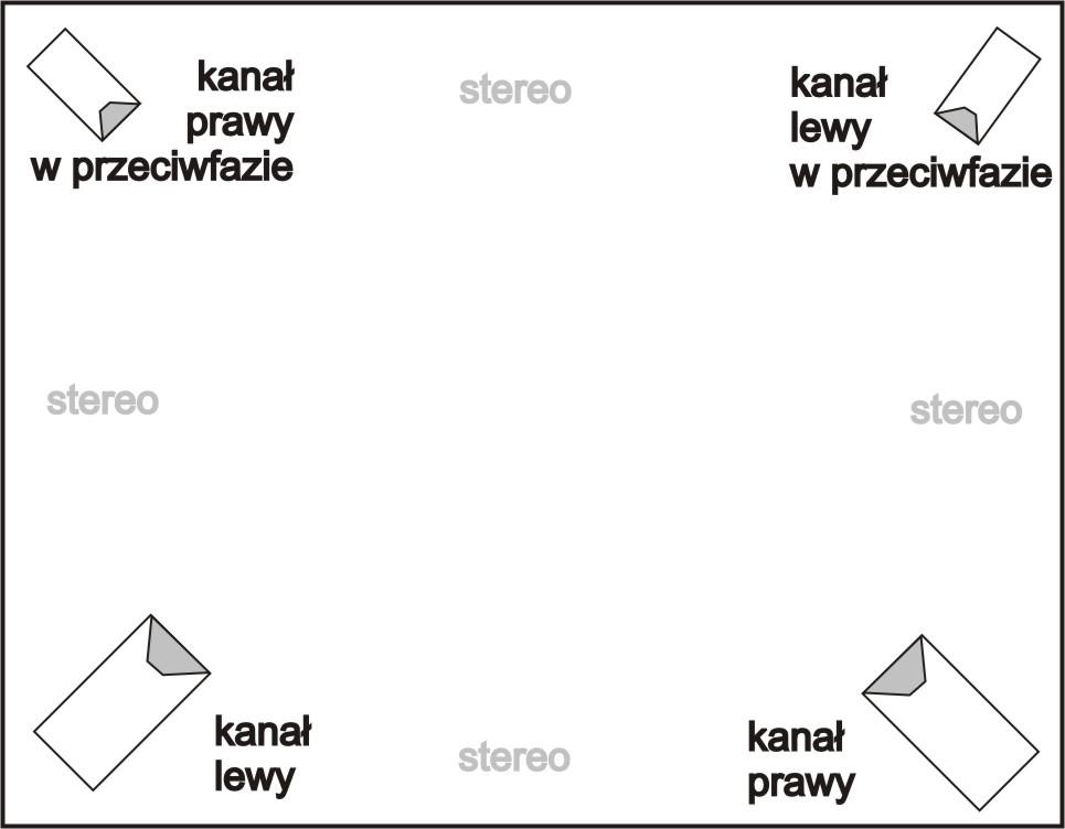 Tonsil Zeus+ Denon PMA 860