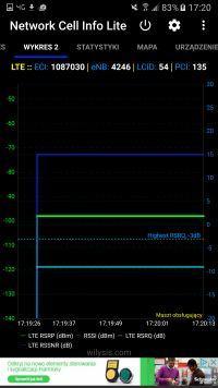 Huawei E5573 LTE PLAY - zasięg/brak dostępu do internetu