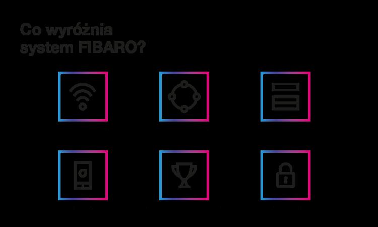 Zostań instalatorem smart home FIBARO i rozwijaj swój biznes