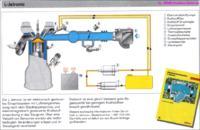Silnik krokowy zwykły vs krok. od LPG - Polonez 1.6 GLI Abimex 95r.