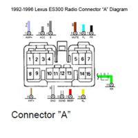 Lexus-Pioneer KEX-M9036 ZT - opis złącza