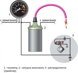 Chcę odbudować instalację elektryczną w motorówce od zera , mam wszystkie zegary