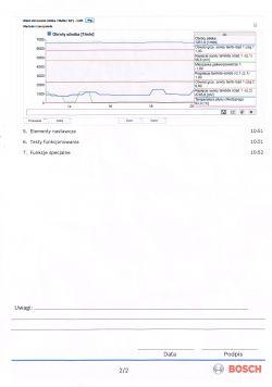 Opel Astra H 2006 1.6 benzyna - Sonda lambda nie daje napięcia