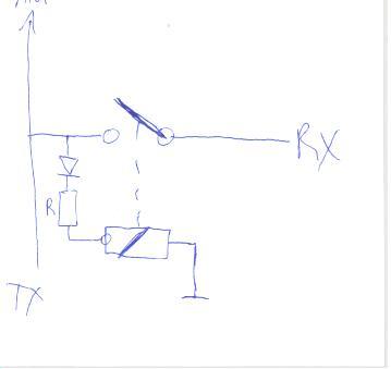 Układ automatycznego odłączania skanera od anteny.