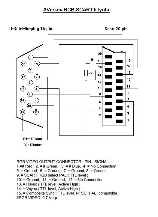 Kabel D Sub Scart Kt 243 Ry Ze Schemat 243 W Poprawny