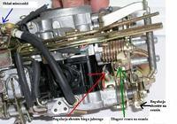 Pomocy Tico i 8 litrów benzyny