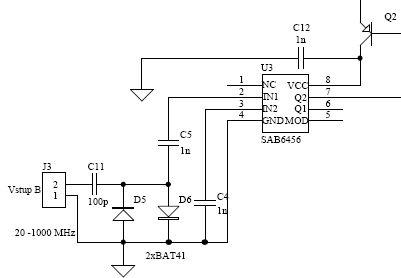 Miernik częstotliwości KM-401 problem z pomiarem