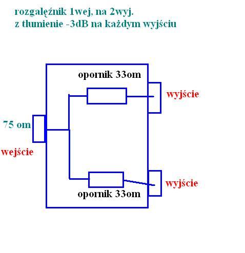 jak rozdzielić sygnał z dekodera CP na 2 TV?