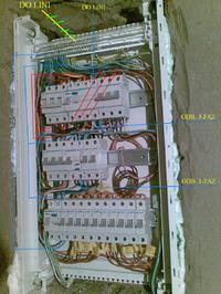 Kilka wyłączników różnicowo prądowych