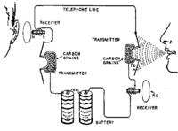 Topic3174660 on cell phone block diagram
