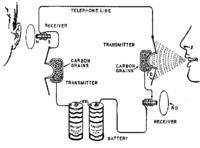 Protokół komunikacyjny domofonów miwi urmet, typ BASIC