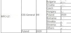 BROTHER MFC-L2700DW - Polski język - wgranie firmware lub instrukcja serwisowa?
