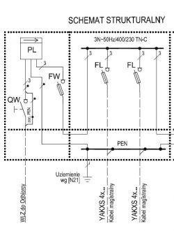 Wyłącznik izolacyjny + ogranicznik mocy w skrzynce pomiarowej.