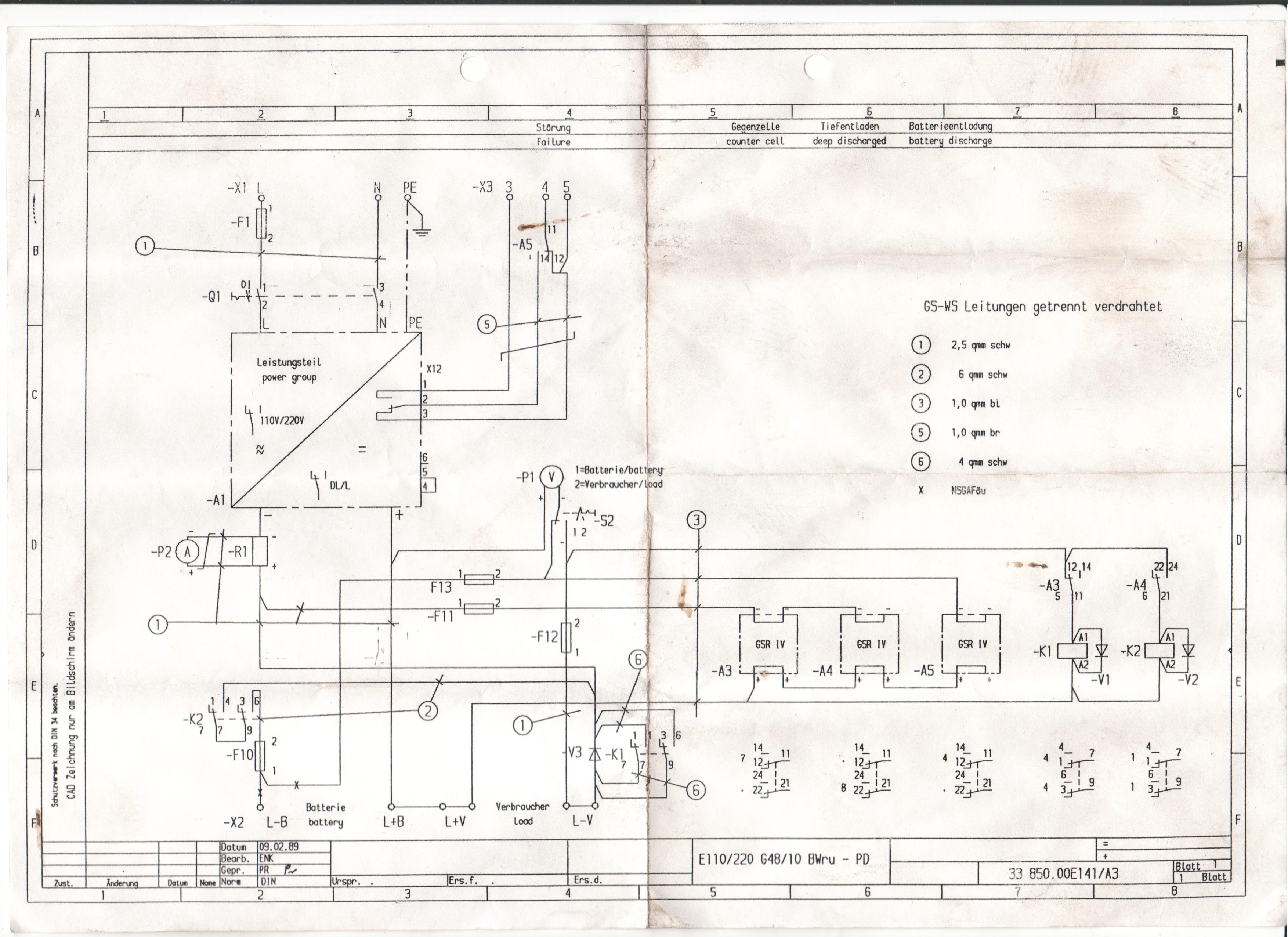 Identyfikacja sprz�tu po schemacie.