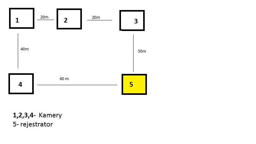 Monitoring du�ego obszaru  - kamery IP + analogowe - instalacja.