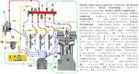 scenic 1.9 dci - brak zasilania na pompie paliwa - przekaźnik scenic 1.9 DCI