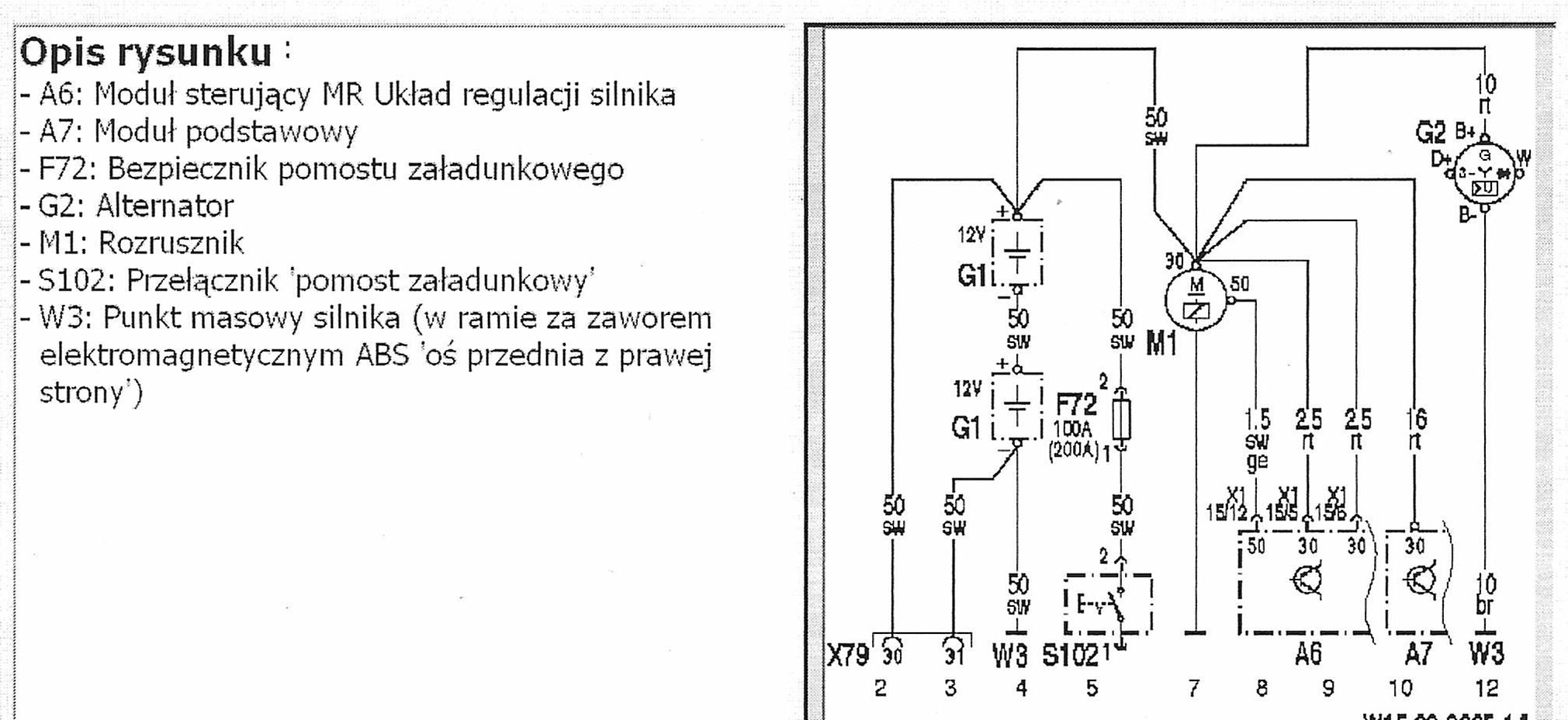 Mercedes - ECO Power 96r rozrusznik nie reaguj� .