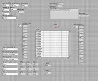 [ATmega32][C/LabView] - Obsługa dwukierunkowa RS232