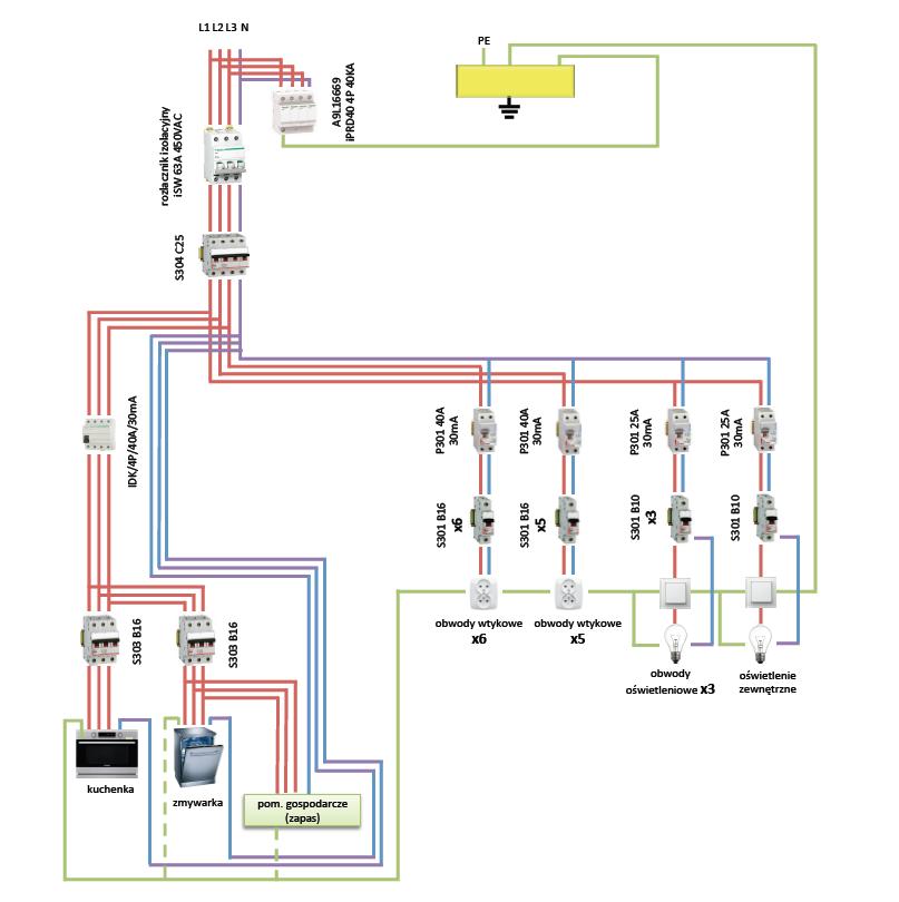 Schemat instalacji elektrycznej domu