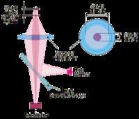 PIONEER AVIC-D3 PLEASE komunikat ISERT THE APPROPRITATE DISC