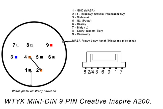 9 pin din connector wiring diagram 9