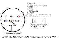 System kina domowego Creative 6.1 uszkodzony wtyk 9pin