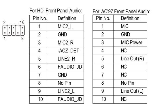 GA/g31m-es2l - Pod��czenie panelu przedniego do p�yty