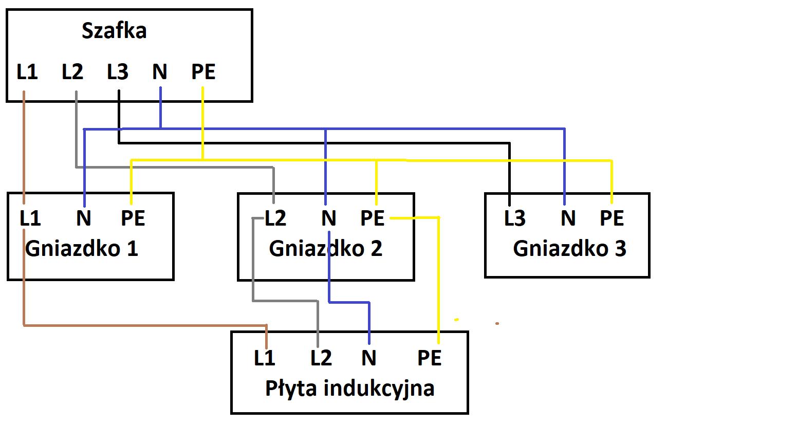Plyta Indukcyjna 400v A Gniazdka 230v Z 3 Roznych Faz