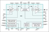 Usprawnienia uk�ad�w ASIC pod k�tem minimalizacji poziomu szum�w