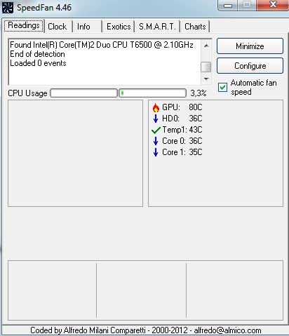 Lenovo g550 temp. grafiki