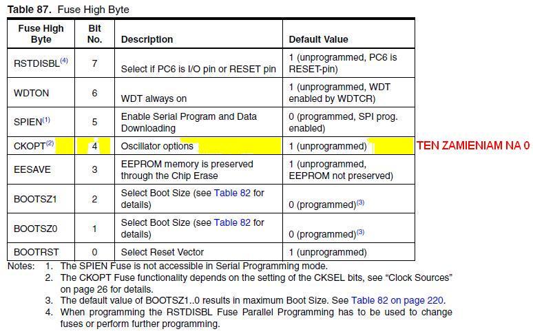 Ustawienia fusebit w mikrokontrolerach AVR FAQ