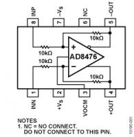 Driver przetworników ADC o jednostkowym wzmocnieniu i zredukowanym poborze mocy