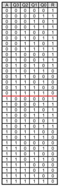 Licznik asynchroniczny modulo 6/11 - błąd w schemacie czy efekt hazardu?