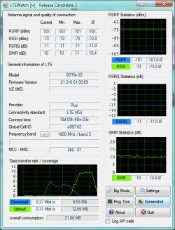Huawei B315s-22 - Jakie anteny LTE / wifi