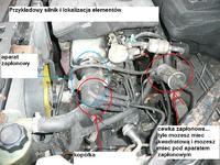 Honda Civic z 94. Dlaczego nie odpala?