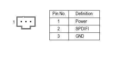 Gigabyte GA-Z77-DS3H - instalacja śledzia Gigabyte S/PDIF w płycie głównej