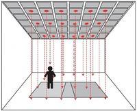 LEDowy system do detekcji obecności i pozycji ludzi w pomieszczeniu