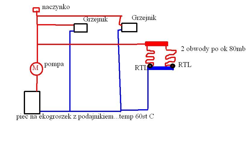 Ogrzewanie pod�ogowe, instalator zaproponowa� dziwne rozwi�zanie