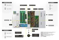 Willem PRO 4 ISP - Programowanie pamięci M25P20